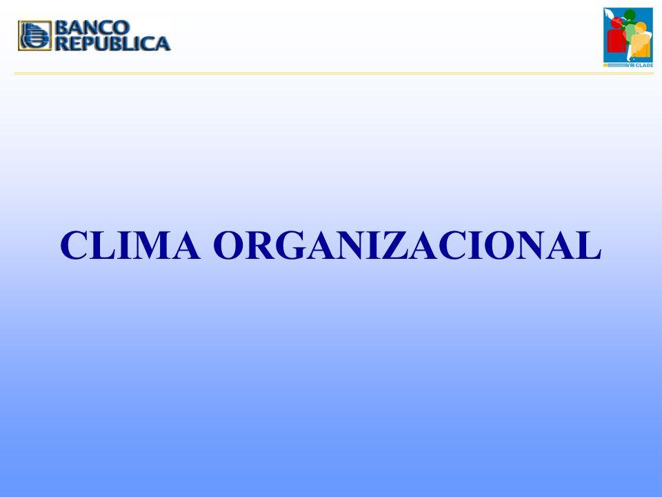 CLIMA ORGANIZACIONAL Todos los aspectos mencionados anteriormente influyen en el clima organizacional.