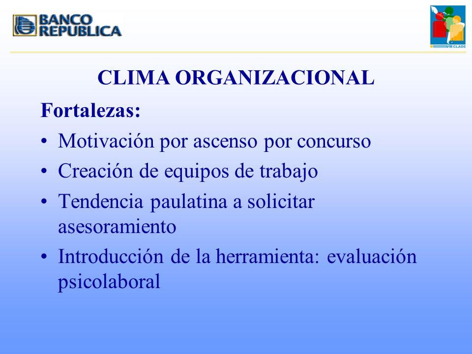 CLIMA ORGANIZACIONAL Fortalezas: Motivación por ascenso por concurso. Creación de equipos de trabajo.