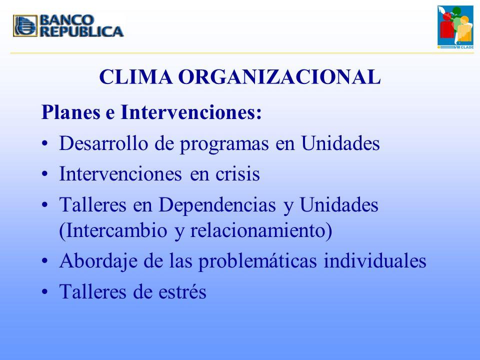 Planes e Intervenciones: Desarrollo de programas en Unidades