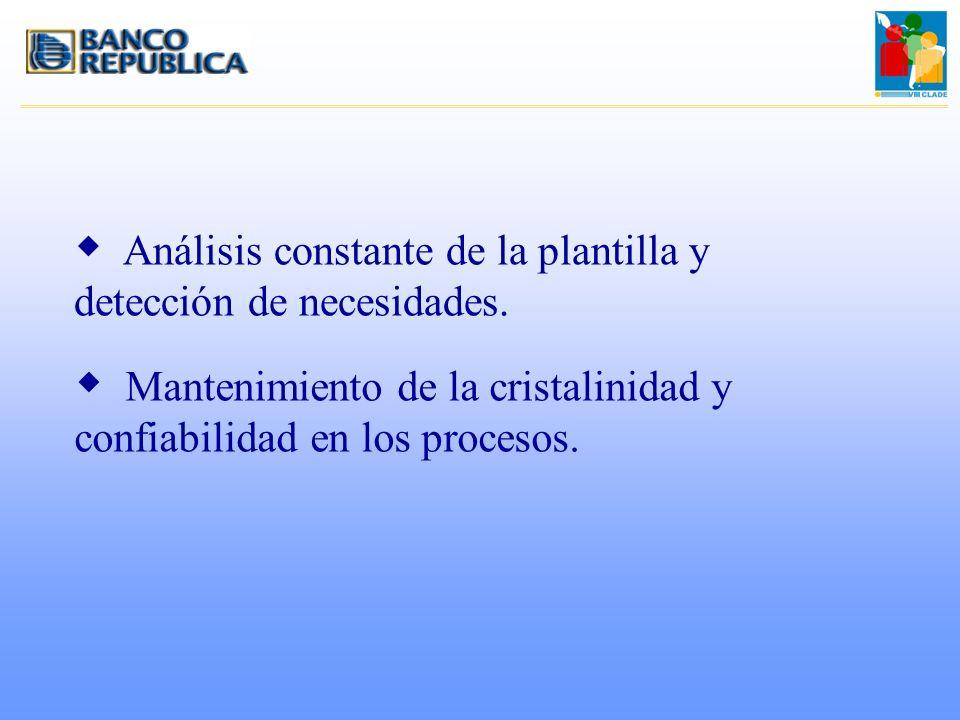 Análisis constante de la plantilla y detección de necesidades.