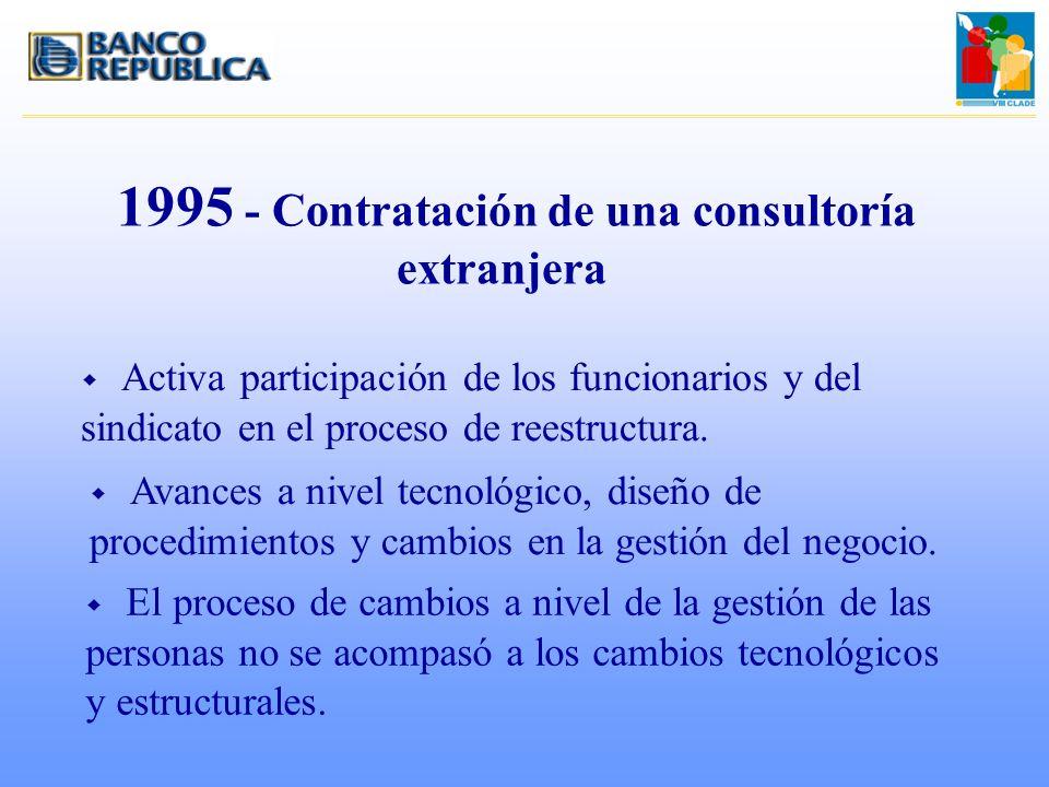 1995 - Contratación de una consultoría extranjera