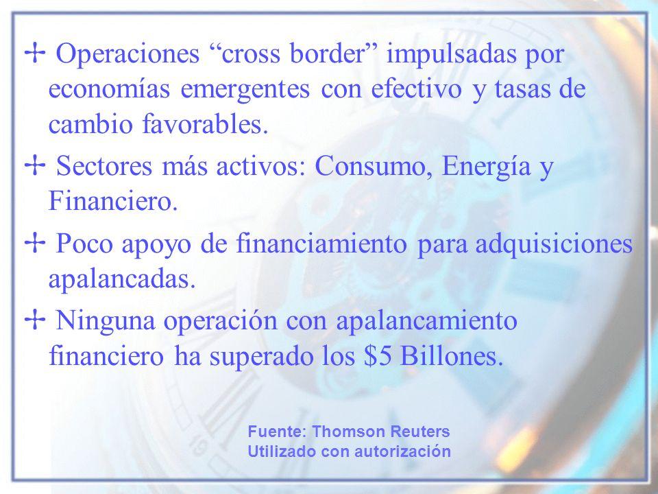 Sectores más activos: Consumo, Energía y Financiero.