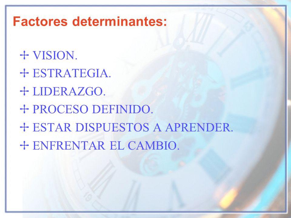 Factores determinantes: