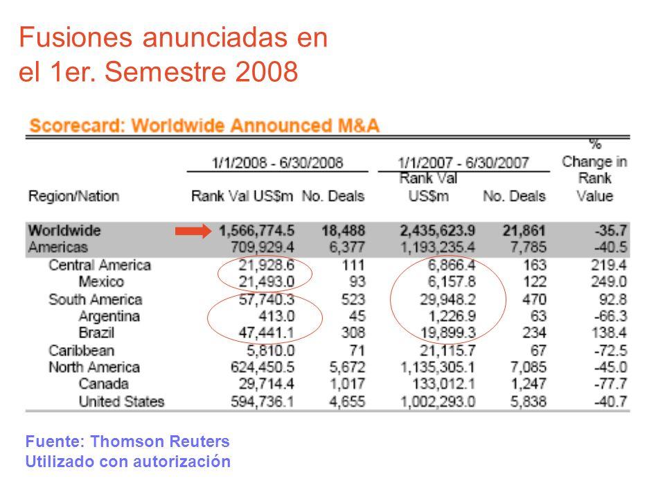 Fusiones anunciadas en el 1er. Semestre 2008