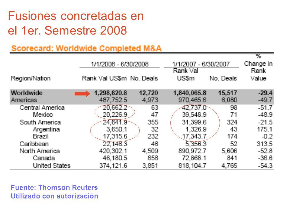 Fusiones concretadas en el 1er. Semestre 2008