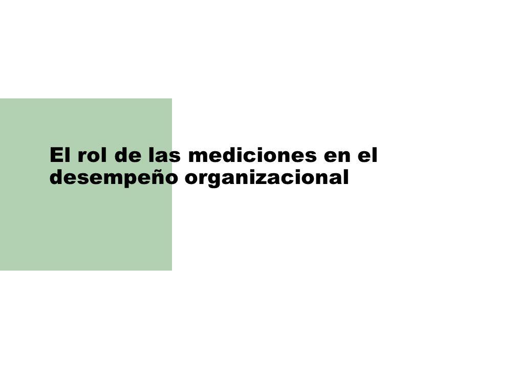 El rol de las mediciones en el desempeño organizacional
