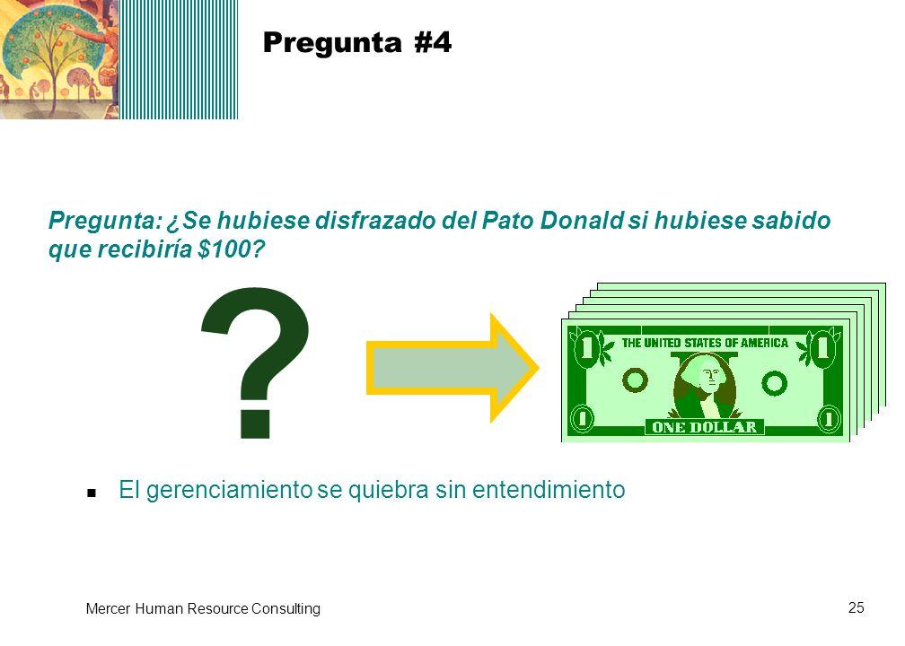 Pregunta #4 Pregunta: ¿Se hubiese disfrazado del Pato Donald si hubiese sabido que recibiría $100