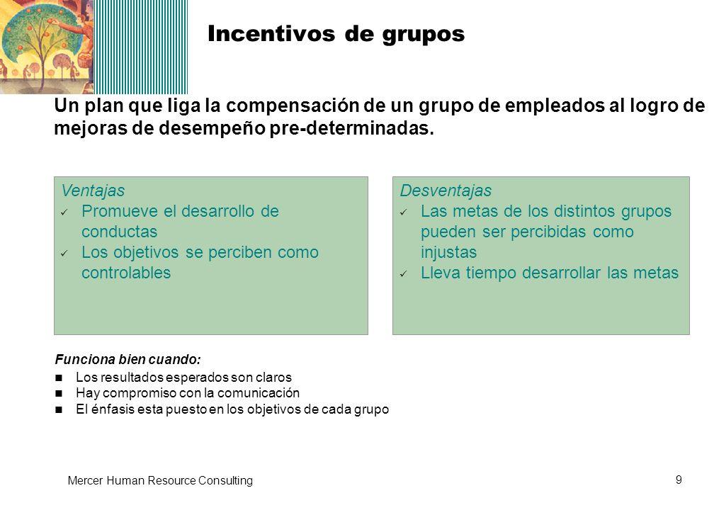 Incentivos de grupos Un plan que liga la compensación de un grupo de empleados al logro de mejoras de desempeño pre-determinadas.