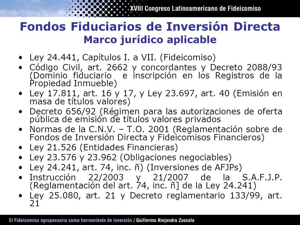 Fondos Fiduciarios de Inversión Directa Marco jurídico aplicable