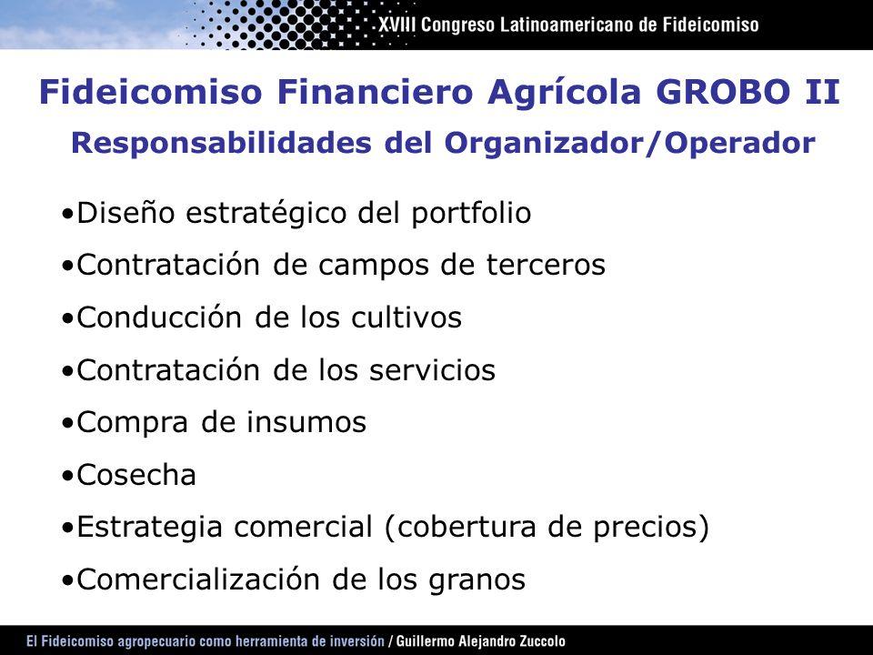 Responsabilidades del Organizador/Operador