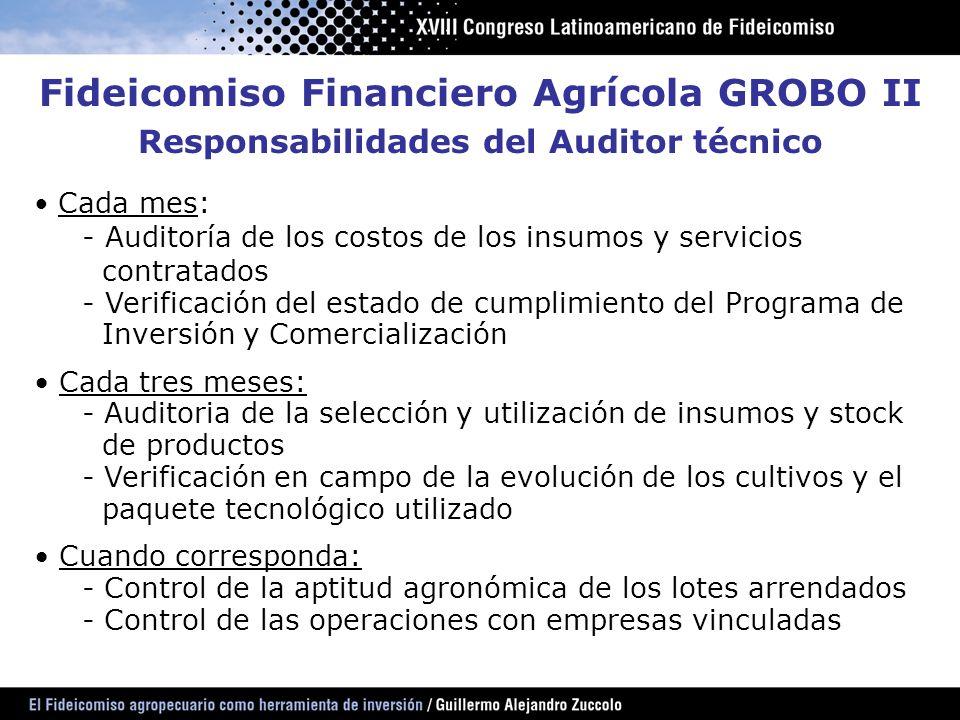 Fideicomiso Financiero Agrícola GROBO II