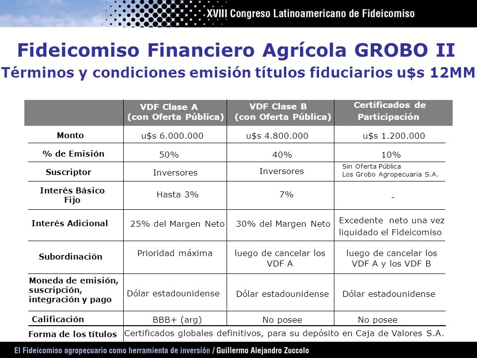 Términos y condiciones emisión títulos fiduciarios u$s 12MM