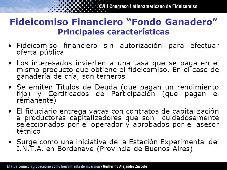 Fideicomiso Financiero Fondo Ganadero Principales características