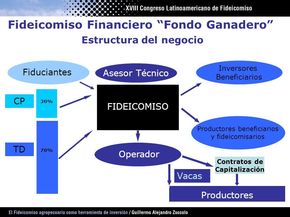 Estructura del negocio