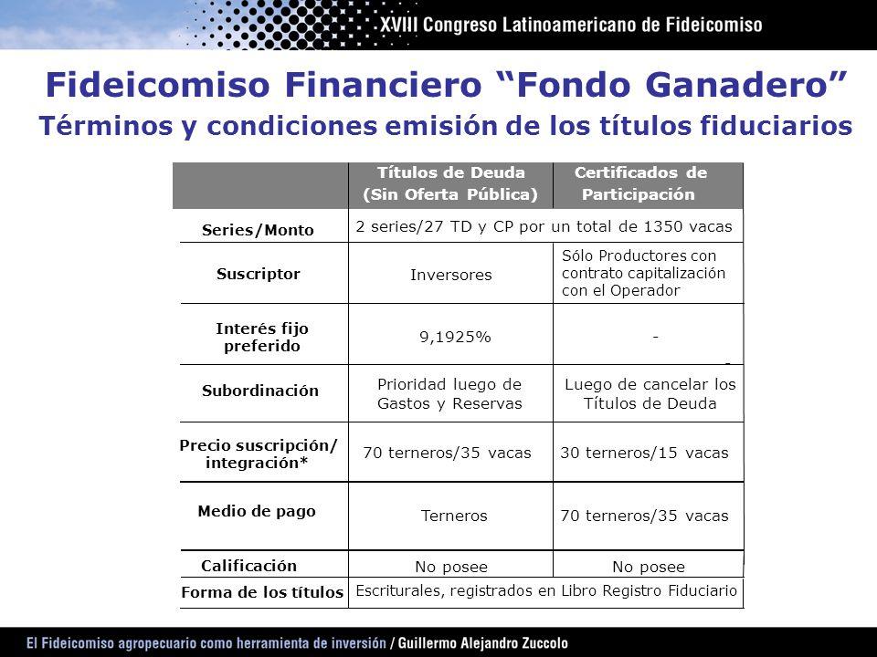 Fideicomiso Financiero Fondo Ganadero