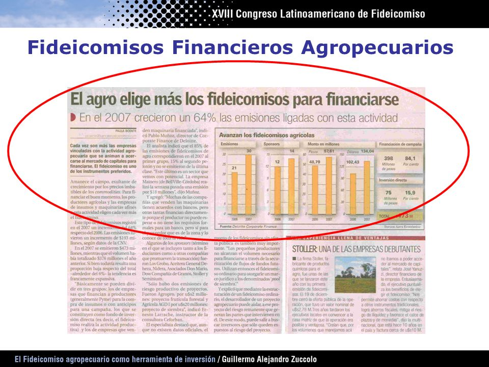 Fideicomisos Financieros Agropecuarios