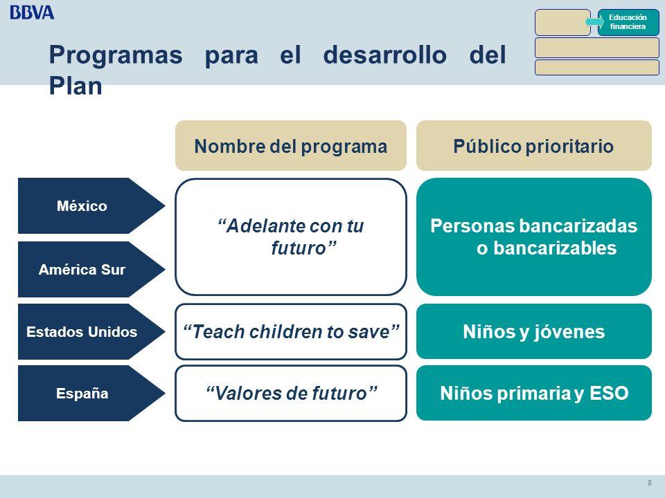 Programas para el desarrollo del Plan