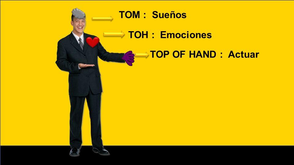 TOM : Sueños TOH : Emociones TOP OF HAND : Actuar