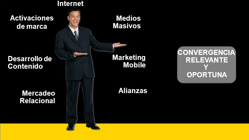 Internet Activaciones de marca. Medios Masivos. CONVERGENCIA. RELEVANTE. Y. OPORTUNA. Desarrollo de Contenido.