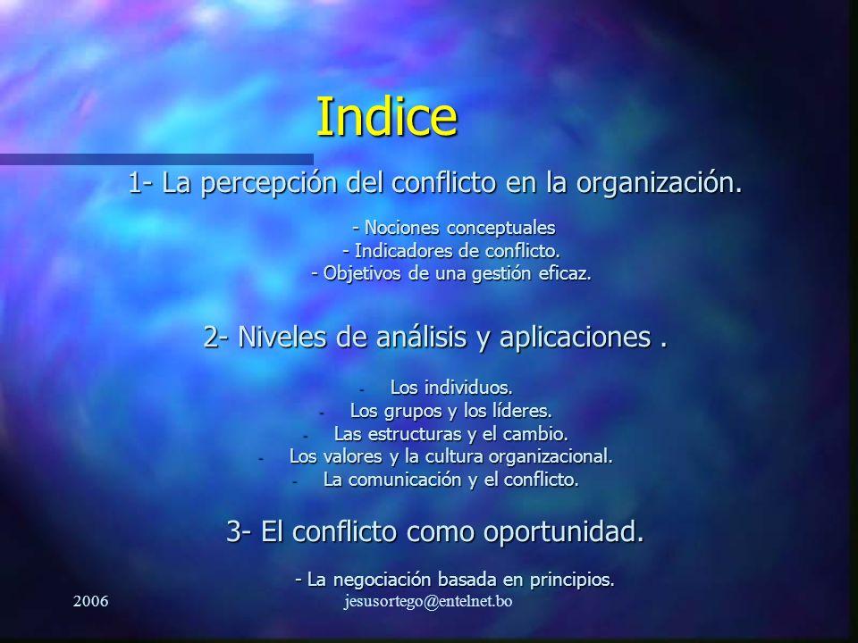 Indice 1- La percepción del conflicto en la organización.