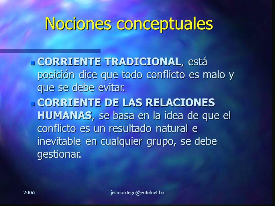 Nociones conceptuales