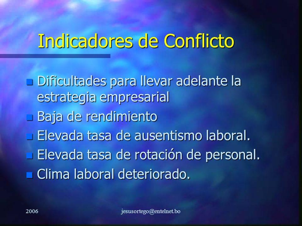Indicadores de Conflicto