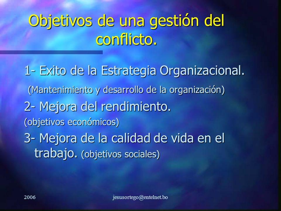 Objetivos de una gestión del conflicto.