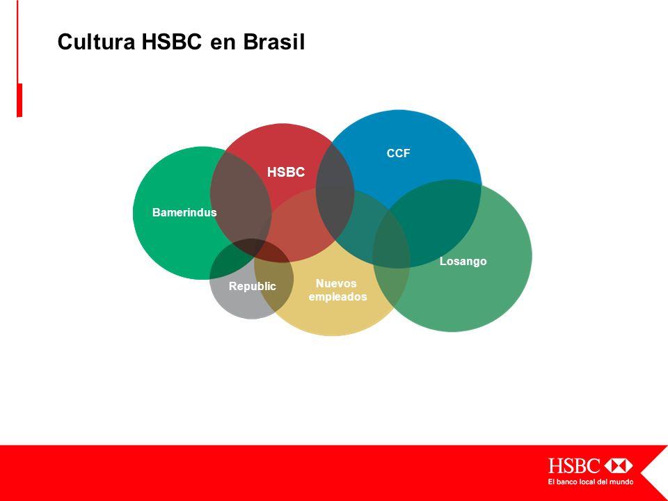 Cultura HSBC en Brasil HSBC CCF Bamerindus Losango Nuevos Republic