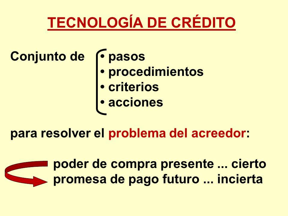 TECNOLOGÍA DE CRÉDITO Conjunto de • pasos • procedimientos • criterios