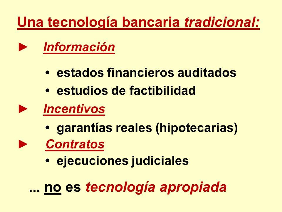 Una tecnología bancaria tradicional: