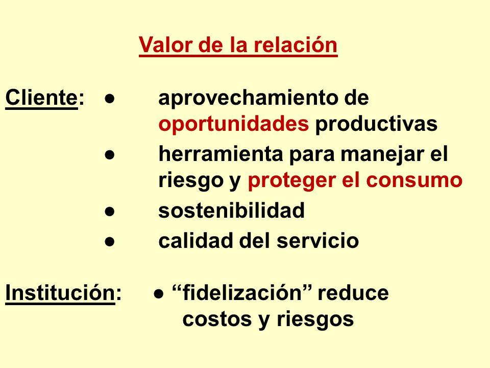 Valor de la relación Cliente: ● aprovechamiento de. oportunidades productivas. ● herramienta para manejar el.