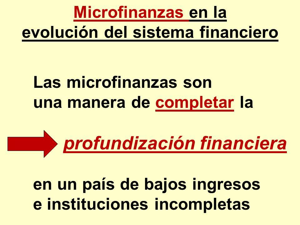 evolución del sistema financiero