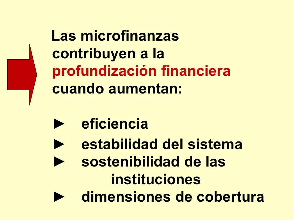 Las microfinanzas contribuyen a la