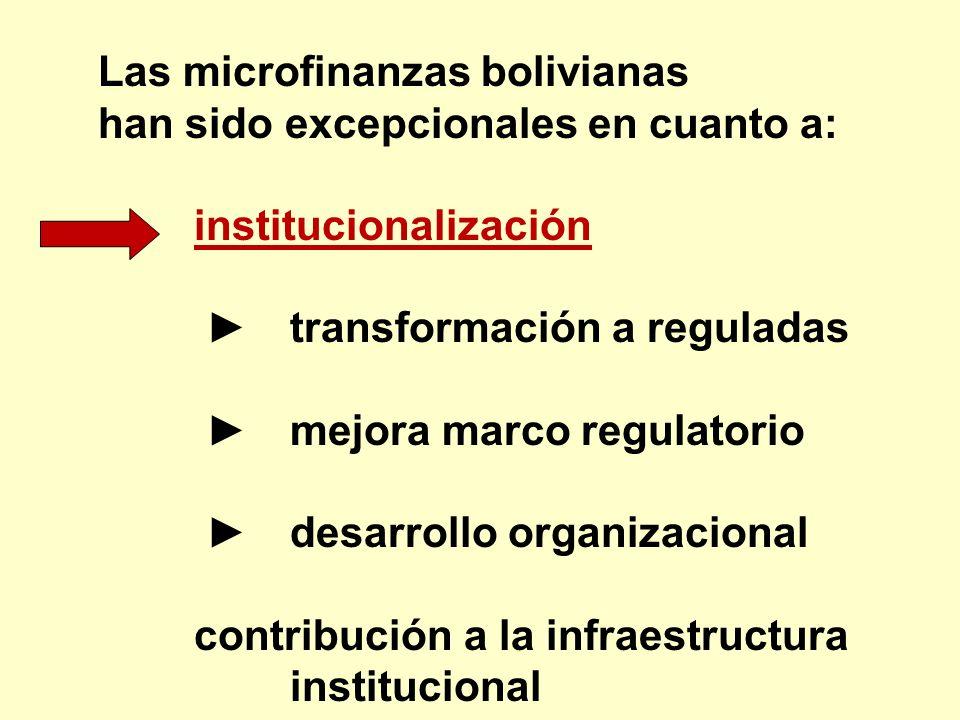 Las microfinanzas bolivianas