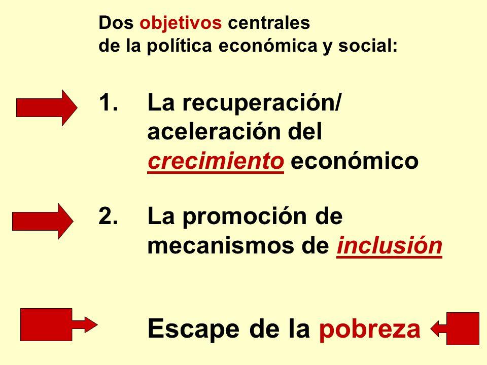 2. La promoción de mecanismos de inclusión