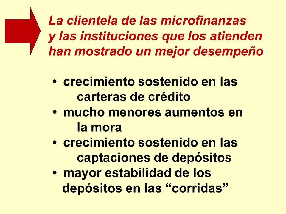 La clientela de las microfinanzas