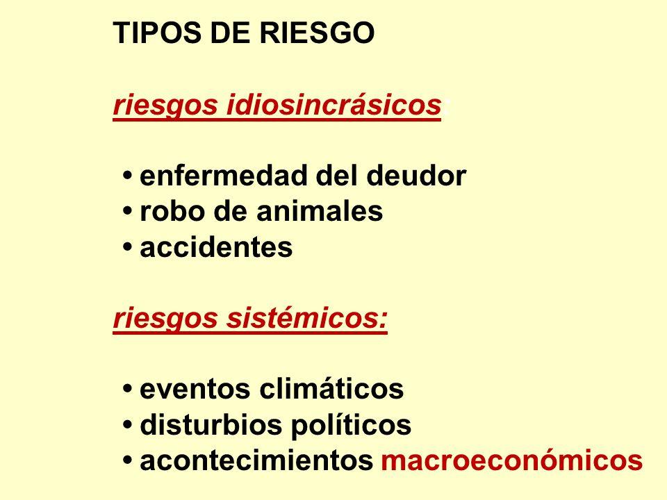 TIPOS DE RIESGO riesgos idiosincrásicos: • enfermedad del deudor. • robo de animales. • accidentes.
