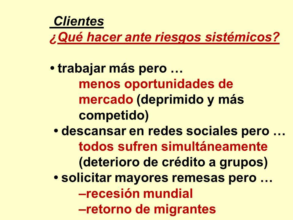 Clientes ¿Qué hacer ante riesgos sistémicos • trabajar más pero … menos oportunidades de. mercado (deprimido y más.