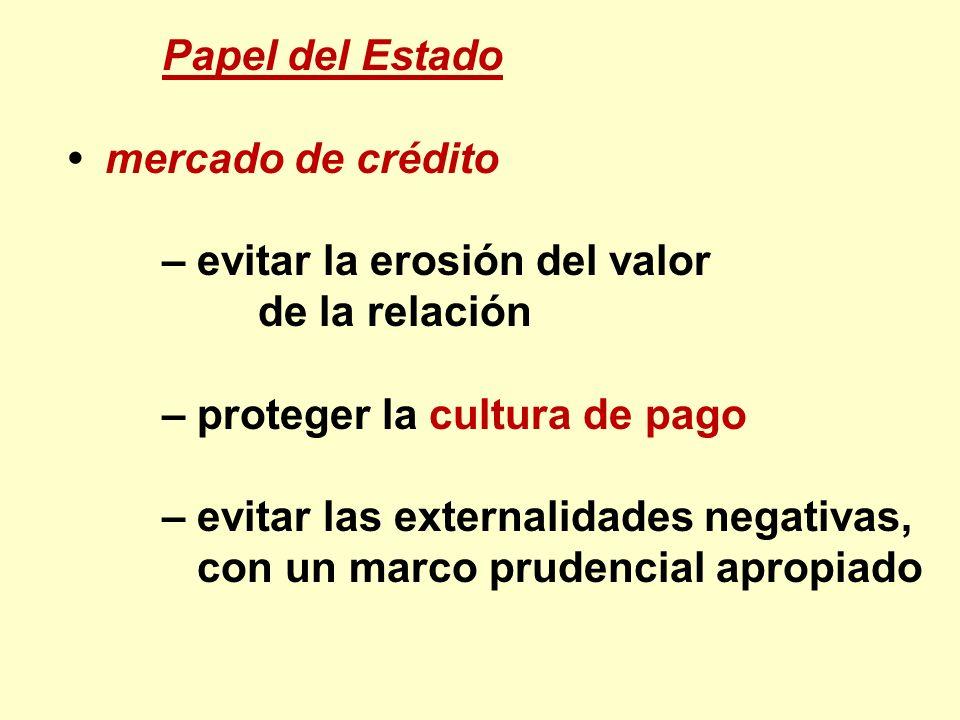 Papel del Estado • mercado de crédito. – evitar la erosión del valor. de la relación. – proteger la cultura de pago.