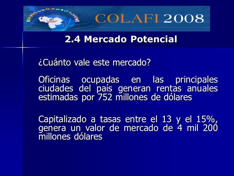 2.4 Mercado Potencial ¿Cuánto vale este mercado