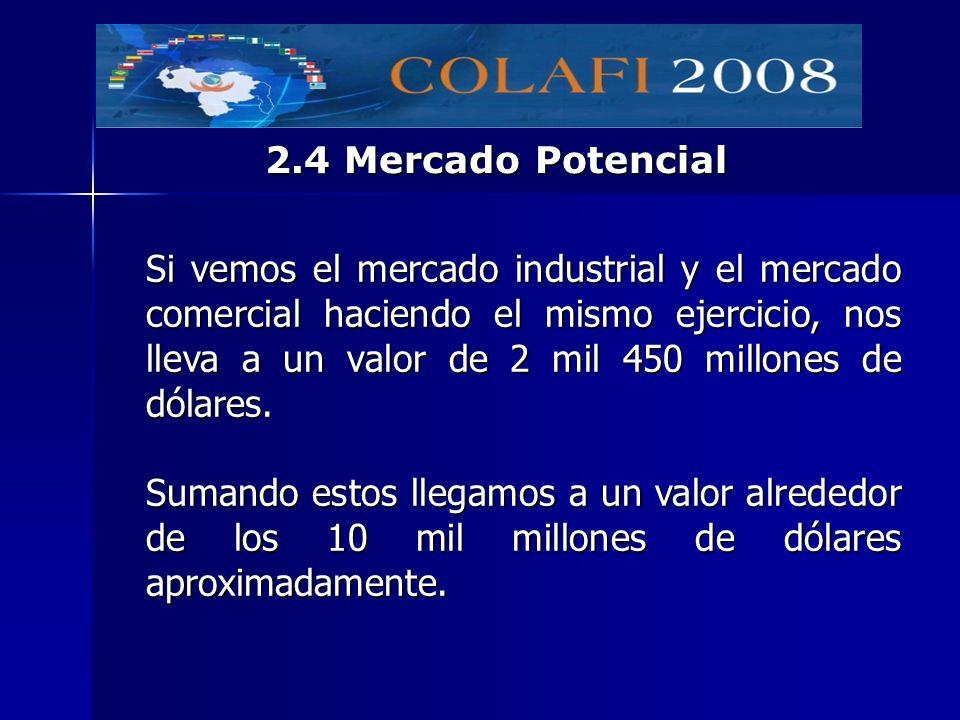 2.4 Mercado Potencial