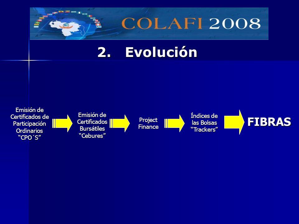 2. Evolución Emisión de Certificados de Participación Ordinarios CPO´S Emisión de Certificados Bursátiles Cebures