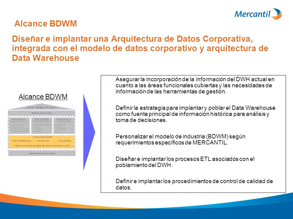Alcance BDWM Diseñar e implantar una Arquitectura de Datos Corporativa, integrada con el modelo de datos corporativo y arquitectura de Data Warehouse.