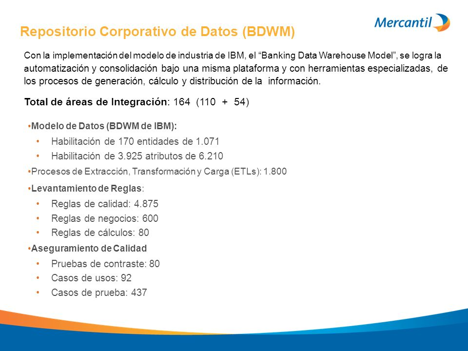 Repositorio Corporativo de Datos (BDWM)