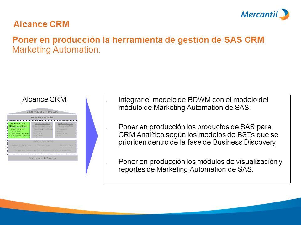 Alcance CRM Poner en producción la herramienta de gestión de SAS CRM Marketing Automation: Alcance CRM.