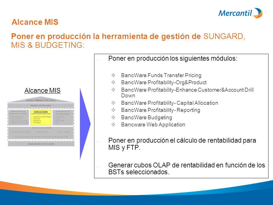 Alcance MIS Poner en producción la herramienta de gestión de SUNGARD, MIS & BUDGETING: Poner en producción los siguientes módulos: