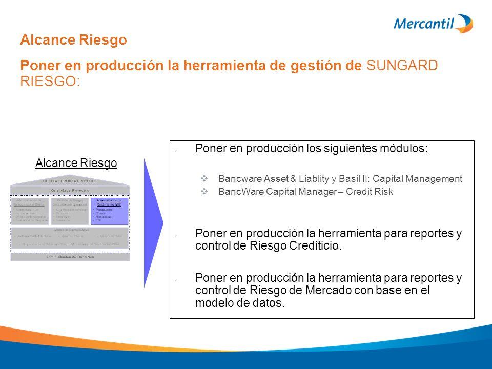 Poner en producción la herramienta de gestión de SUNGARD RIESGO: