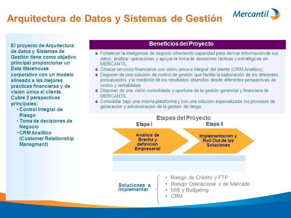 Arquitectura de Datos y Sistemas de Gestión