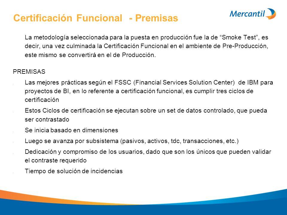 Certificación Funcional - Premisas