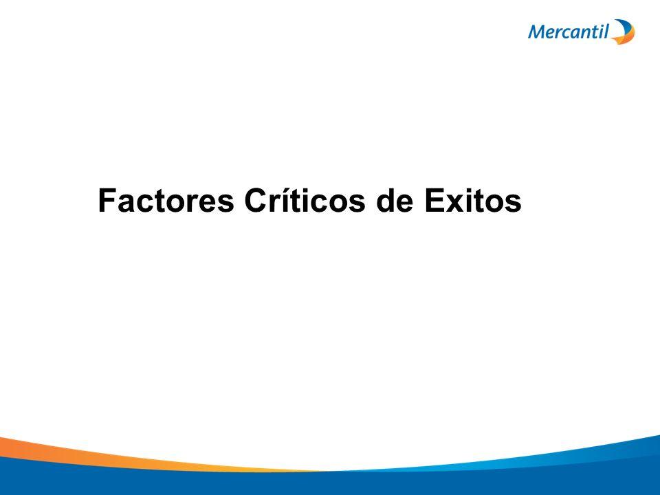 Factores Críticos de Exitos